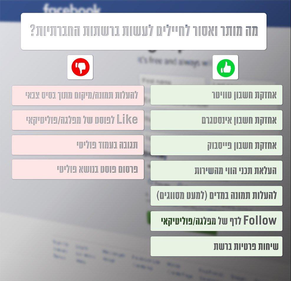 התנהגות חיילים ברשתות חברתיות
